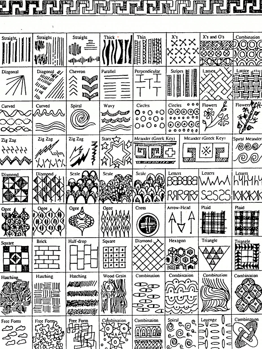 Pattern Repetition Variation Issaquah Schools Foundation