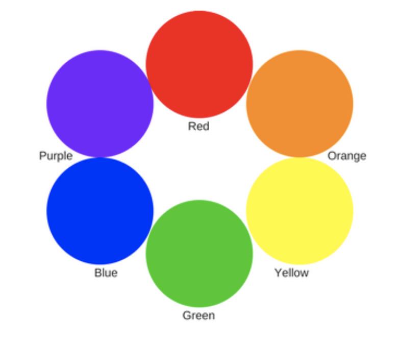 Analogous Colors > Issaquah Schools Foundation